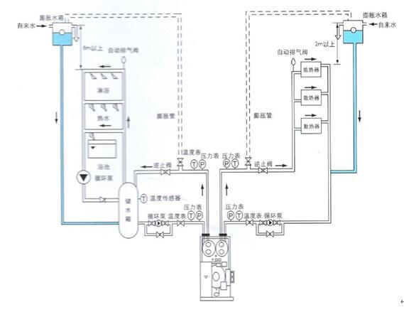 运行维护费用少   机组控制系统采用先进的微电脑程序控制,全自动